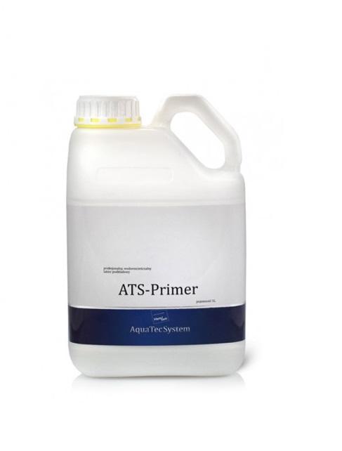 ATS Primer